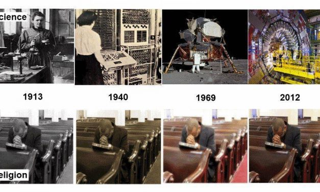 Religion Vs Science Over The Years