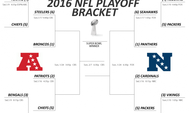 Get NFL Playoff Pics From The Sports Bet Expert!