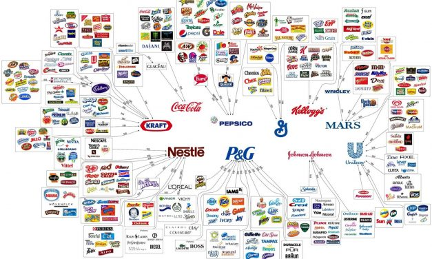 GET WISE: The Illusion Of Choice