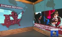 States Refusing Entry to Syrian Refugees
