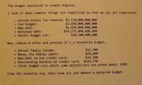 US Budget Broken Down For Lay People
